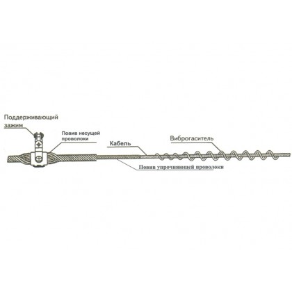 Комплект поддерживающей спиральной арматуры КПСА-3