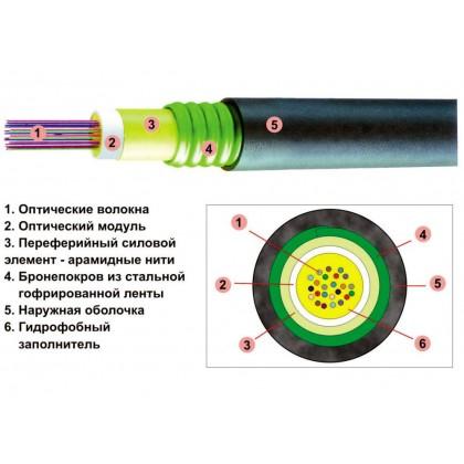 Оптический кабель в негорючей оболочке