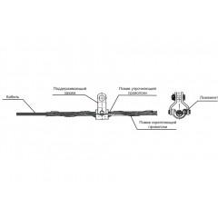Комплект поддерживающей спиральной арматуры КПСА-4