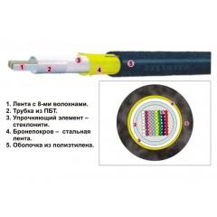 Кабель кабель с волоконными лентами (ribbon)