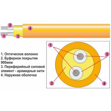 Двухволоконный кабель ОКВД