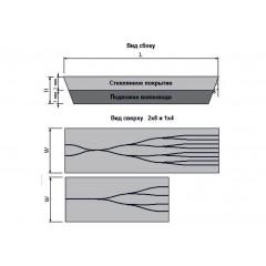 Производство разветвителей PLC-типа