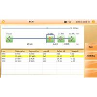 Новая опция FLM (иконограмма) введена для рефлектометров Grandway FHO-3000 и 5000