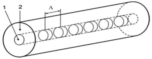 Рис.1. Внутриволоконная брэгговская решетка.